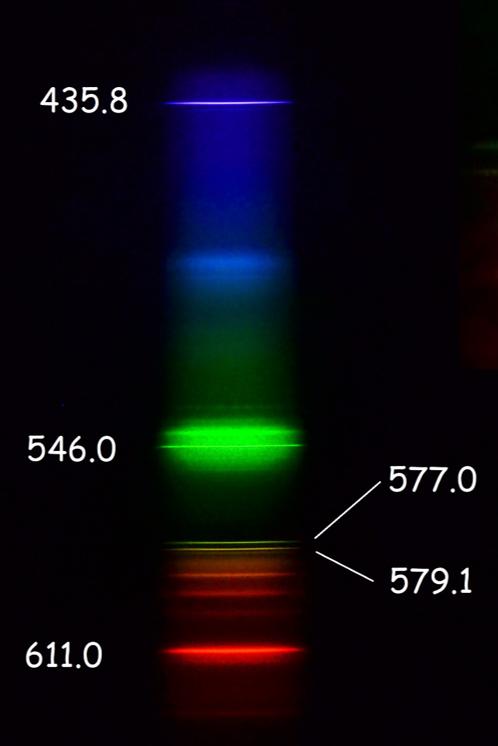 Спектр лампы с линиями ртути