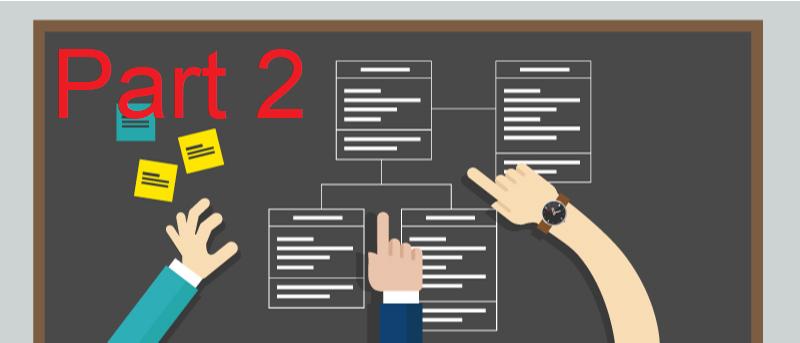 Перевод Как построить четкие модели классов и получить реальные преимущества от UML. Часть 2