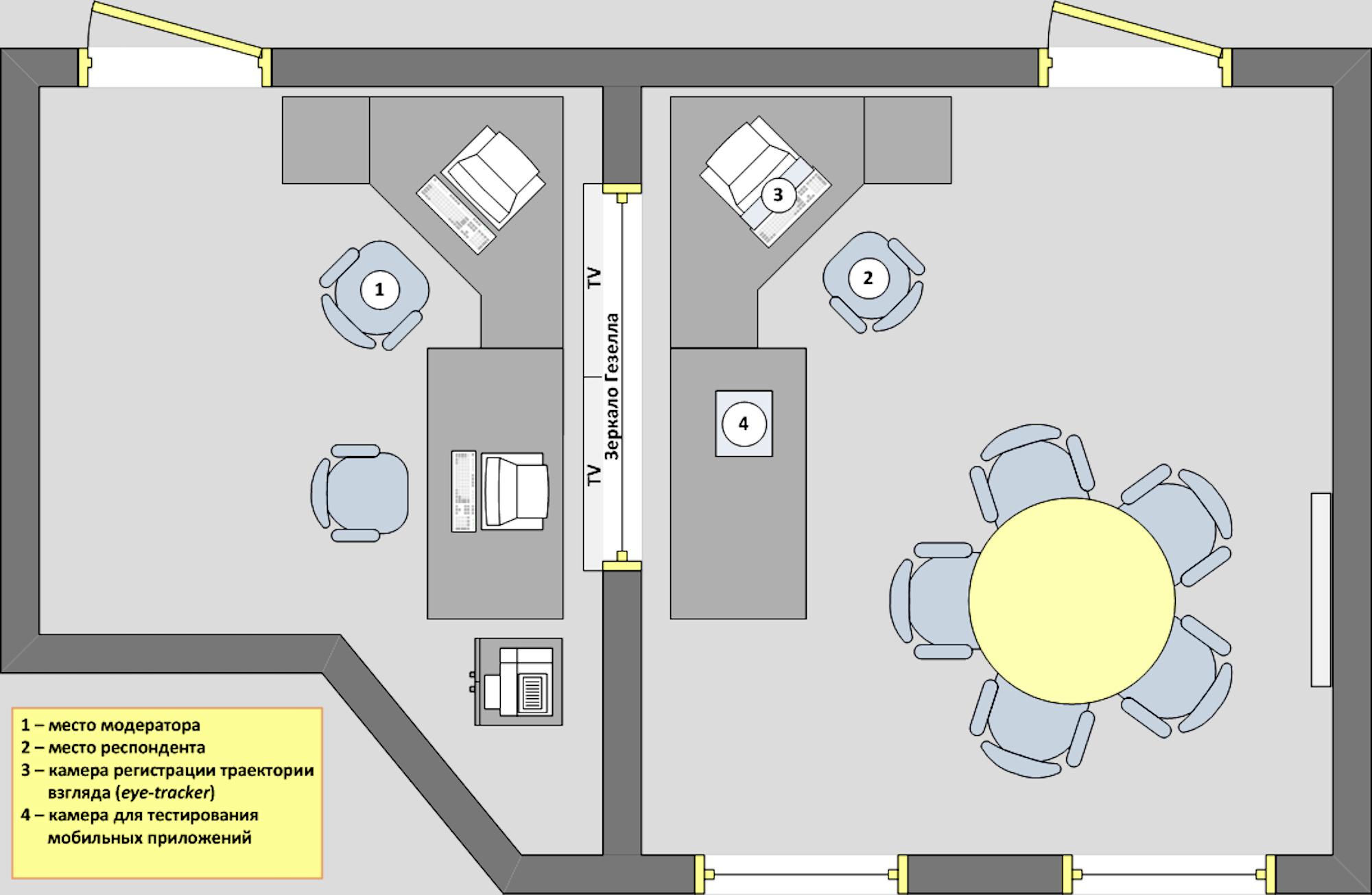 Лаборатория тестирования интерфейсов — Университет ИТМО