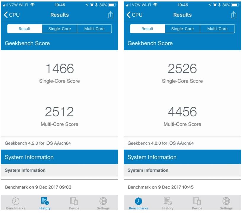 Производительность iPhone 6S до и после замены аккумулятора