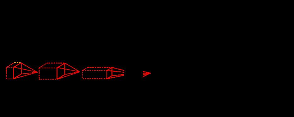 Рисунок 3 – Топология нейронной сети для классификации изображений между N классами