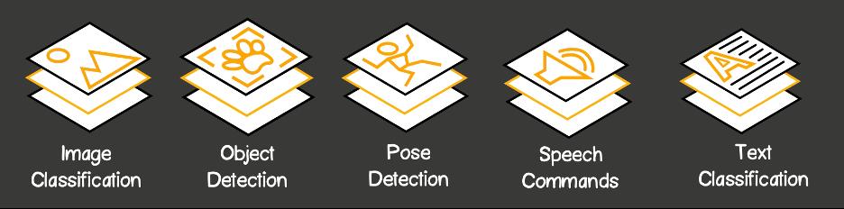Рисунок 2 – Классификация моделей по типу решаемых задач