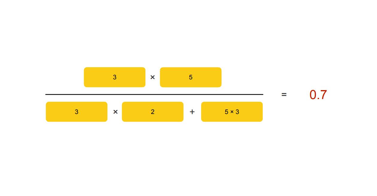 Пример расчёта для компонента, который используют три сервиса.