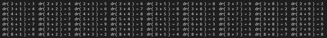 Нумерология никакого гадания, только теория чисел