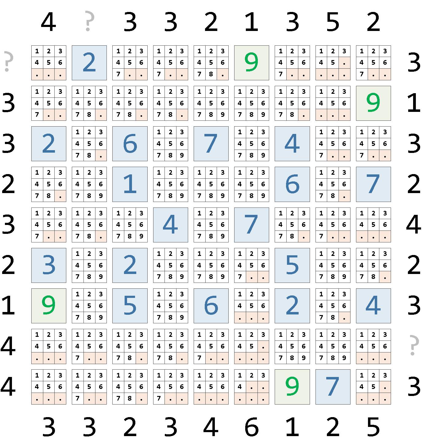 Применение базовых ограничений к исходной матрице