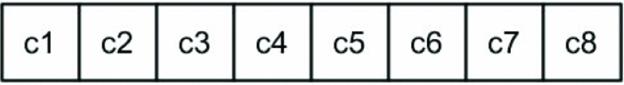 Хеш-функции на основе клеточных автоматов