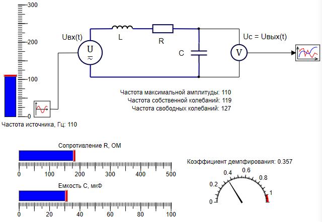 Рисунок 3.5.24 Схема колебательного контура с настройками частоты источника.