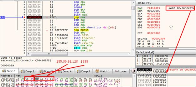 Рисунок 21. Вызов WinAPI-функции connect, SHA256: f89c96a960cef5b5f767990cd990c5a7a55bdf11f8320263ad4eedbe16ba5ec4