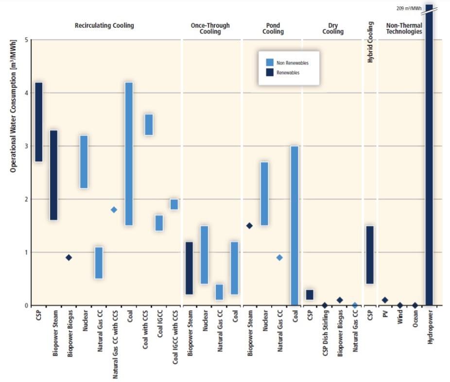Насколько экологична атомная энергетика? На самом деле так же, как солнечная и