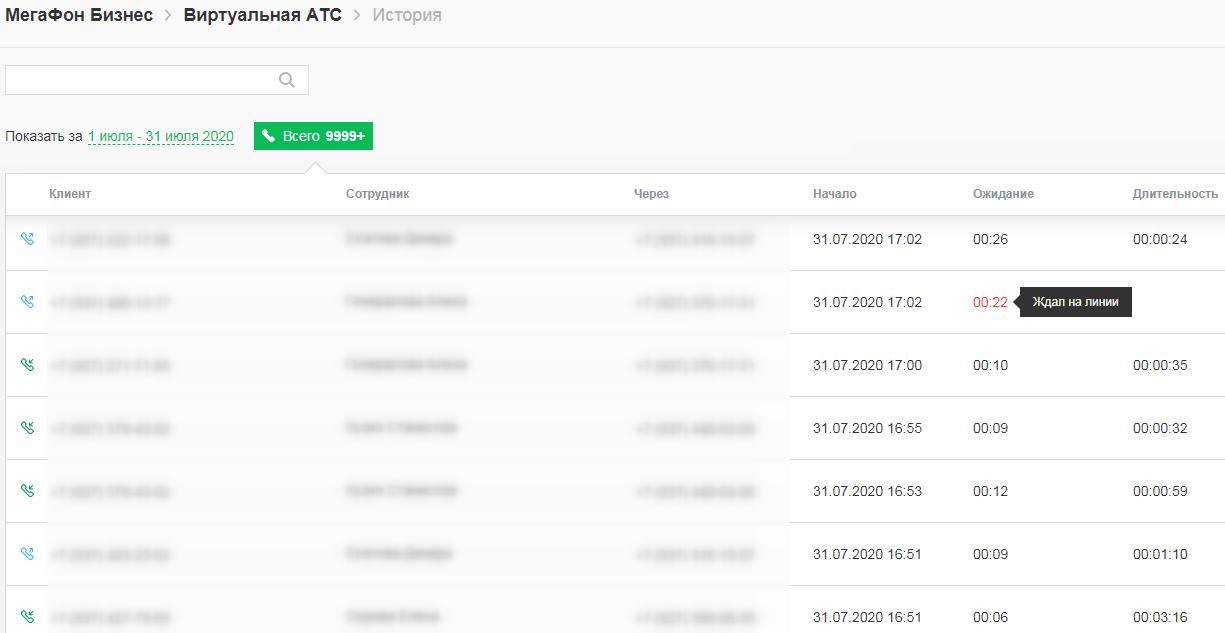 Все звонки в ВАТС (8-800, корп. SIM, офисная АТС)