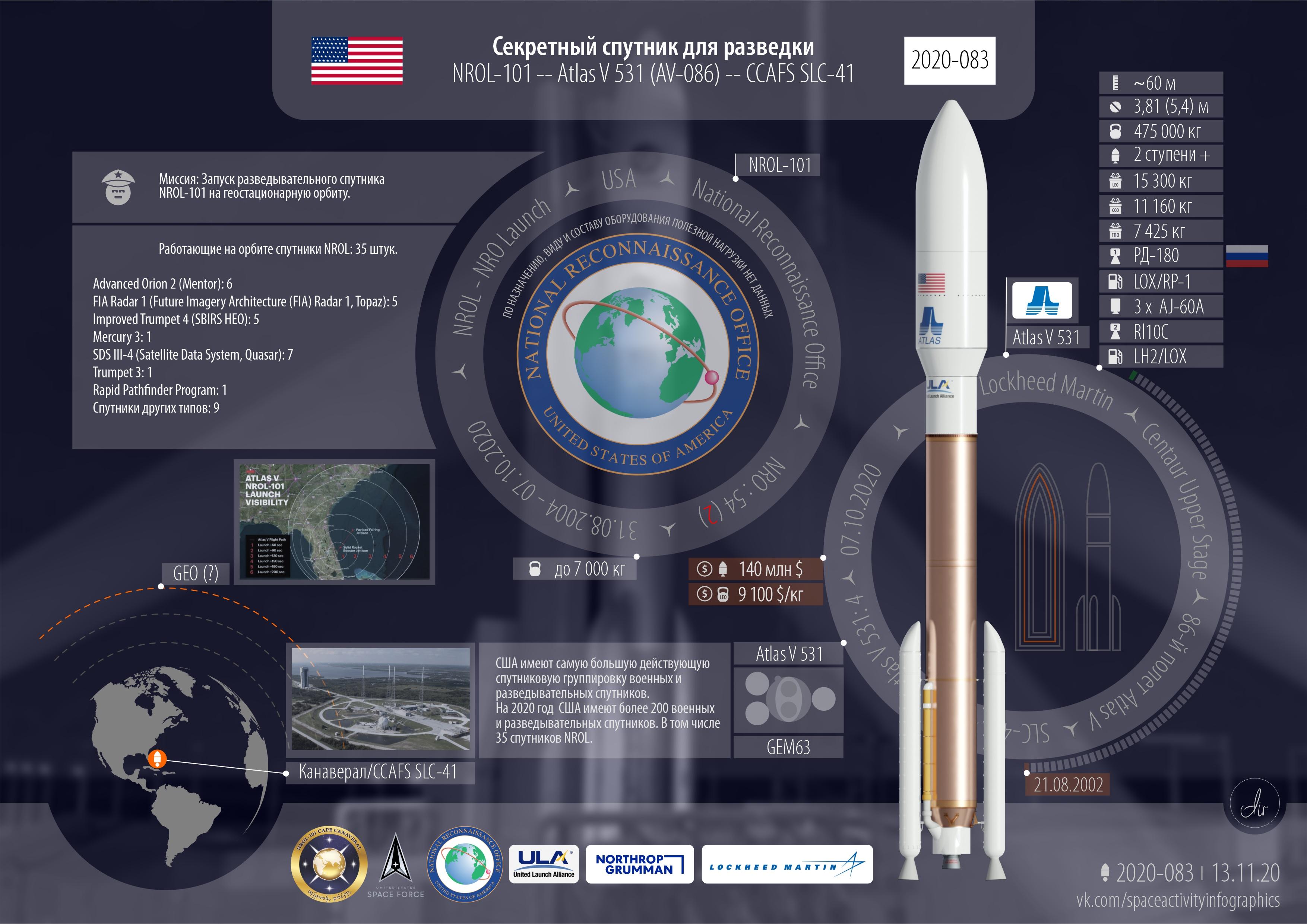 Atlas V 531 | NROL-101
