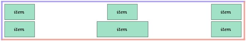 Вы можете определять количество столбцов.