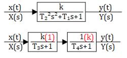 Рисунок 3.4.2 Апериодическое звено 2-го порядка (два варианта)