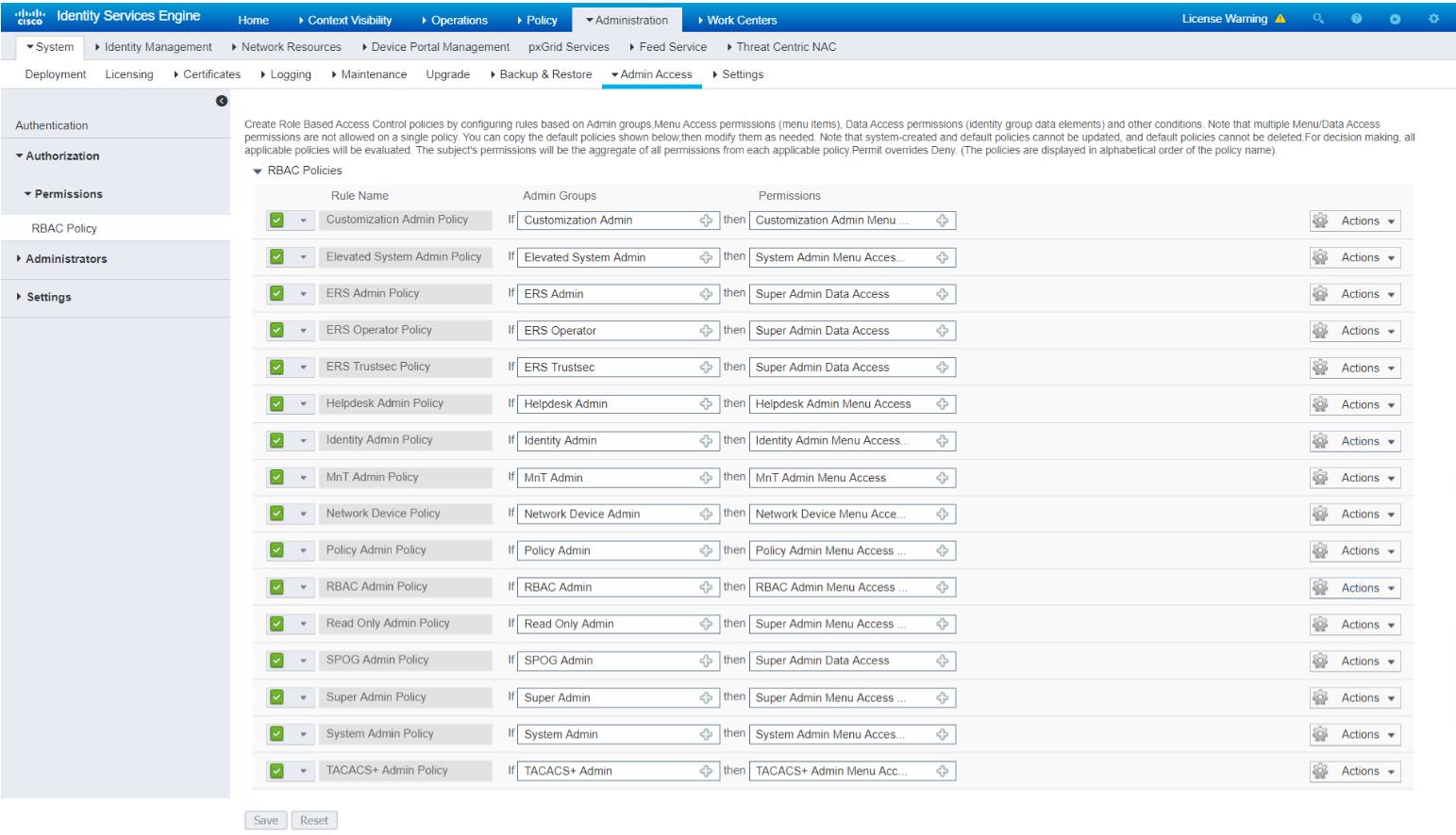 Рисунок 12. Управление правами предустановленных профилей администраторов Cisco ISE