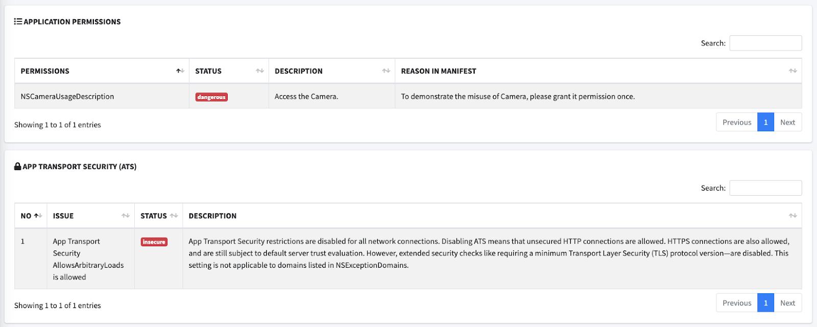 Отображение требуемых разрешений и параметров безопасности для HTTP