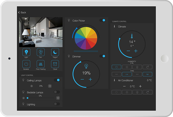 Пример интерфейса, с сайта iridiummobile