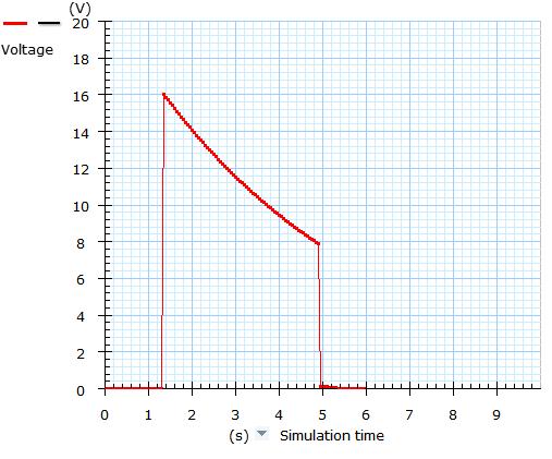 """Падение напряжения при виртуальном """"прокручивании"""" стартера от сборки из 6 ионисторов по 500Ф"""