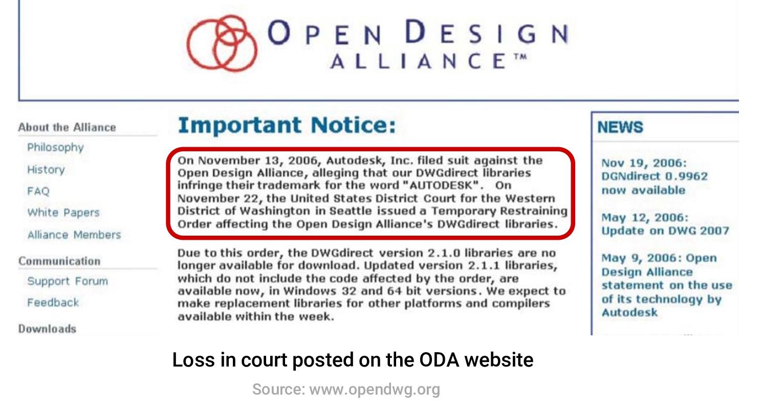 Информация о проигрыше в суде на официальном сайте ODA
