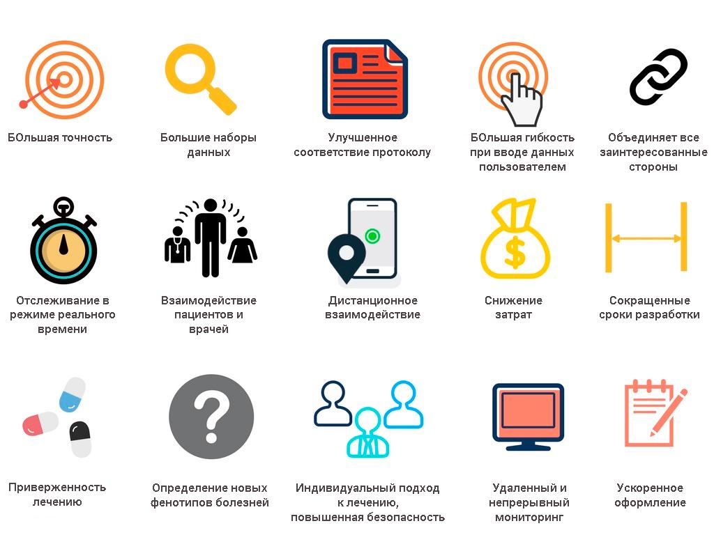 Ключевые моменты в сфере здравоохранения, которые можно улучшить с помощью IoT. Источник изображения: https://evercare.ru/news/kak-internet-medicinskikh-veschey-vliyaet-na-zdravookhranenie