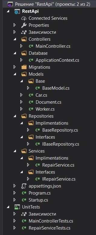 Структура приложения