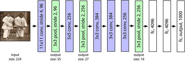 Пример последовательного применения фильтров к изображению
