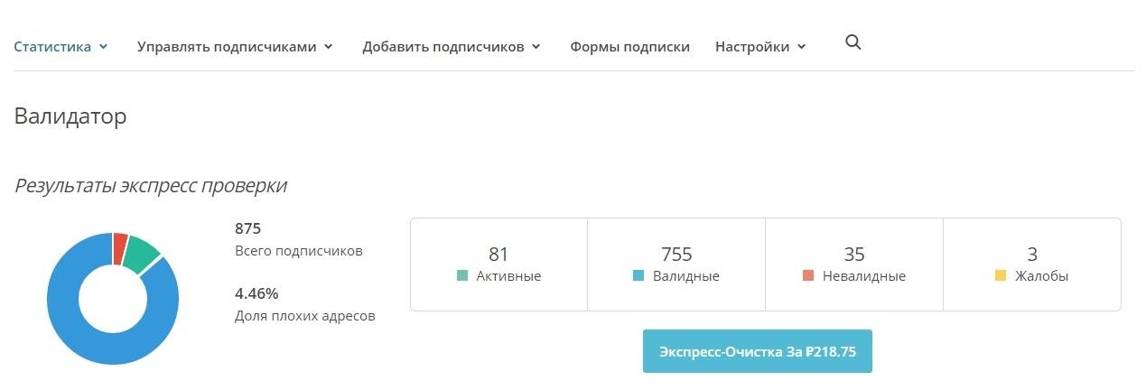 Сервис очищает базу от некорректных адресов и дублей, чтобы рассылку получали только «живые» подписчики