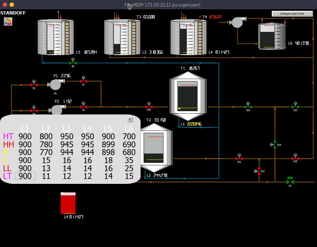 Рисунок 14. За несколько секунд до аварии (атакующие изменили параметры объема для бака L1)