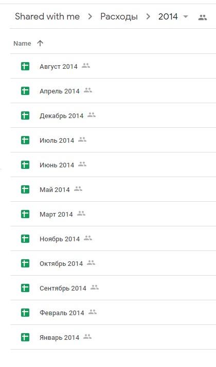 Файлы в конце 2014 года