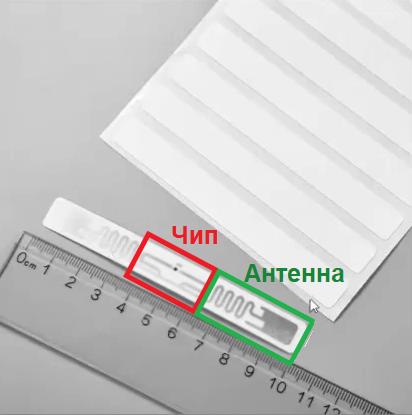 Справа и слева – антенна, в середине стоит маленький чип.