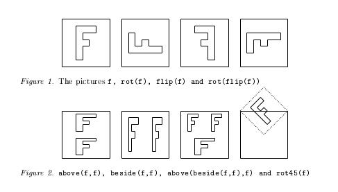 Функциональная геометрия