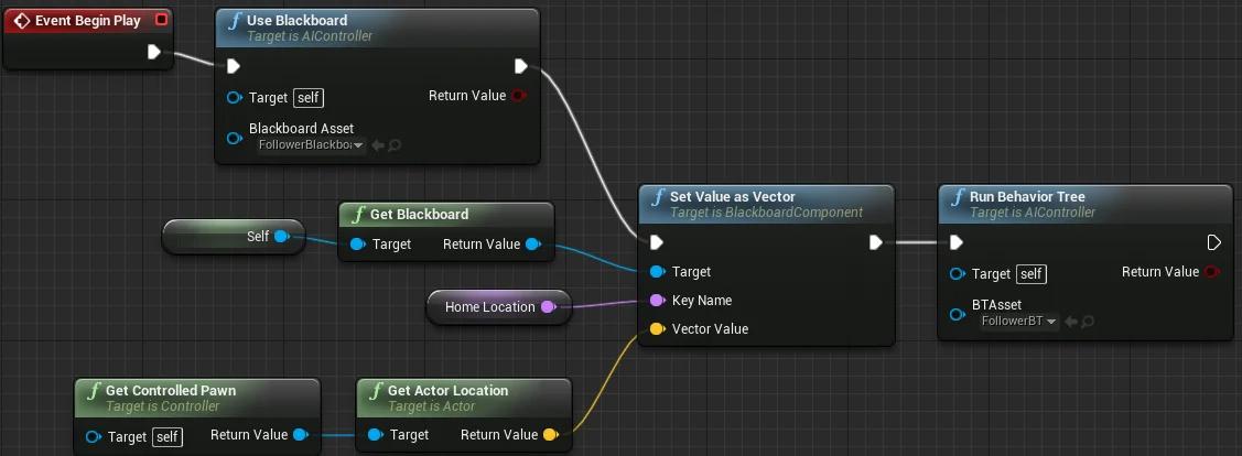 Визуальное программирование в Unreal Engine с помощью blueprints
