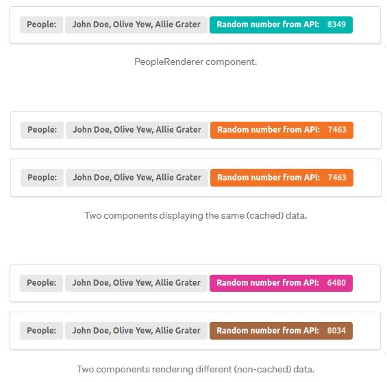 Изучение методов кэширования в React / Блог компании OTUS. Онлайн-образование / Хабр
