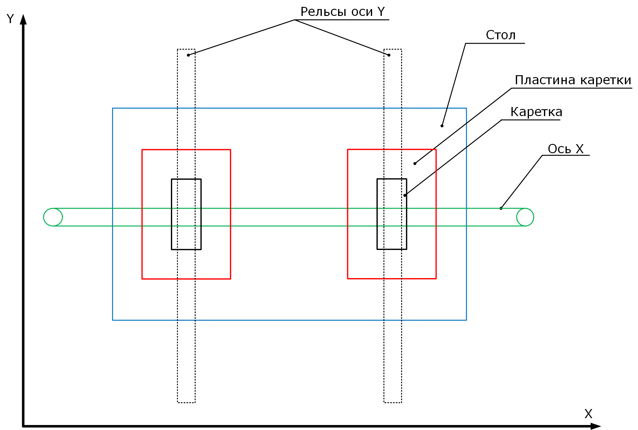 Переделка CNC 3018 Pro на рельсы. Личный опыт. Часть 3. Взгляд под микроскопом