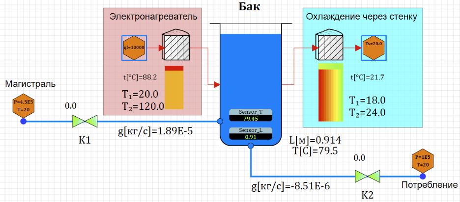 Рисунок 3.9.8 Модель нагревателя.