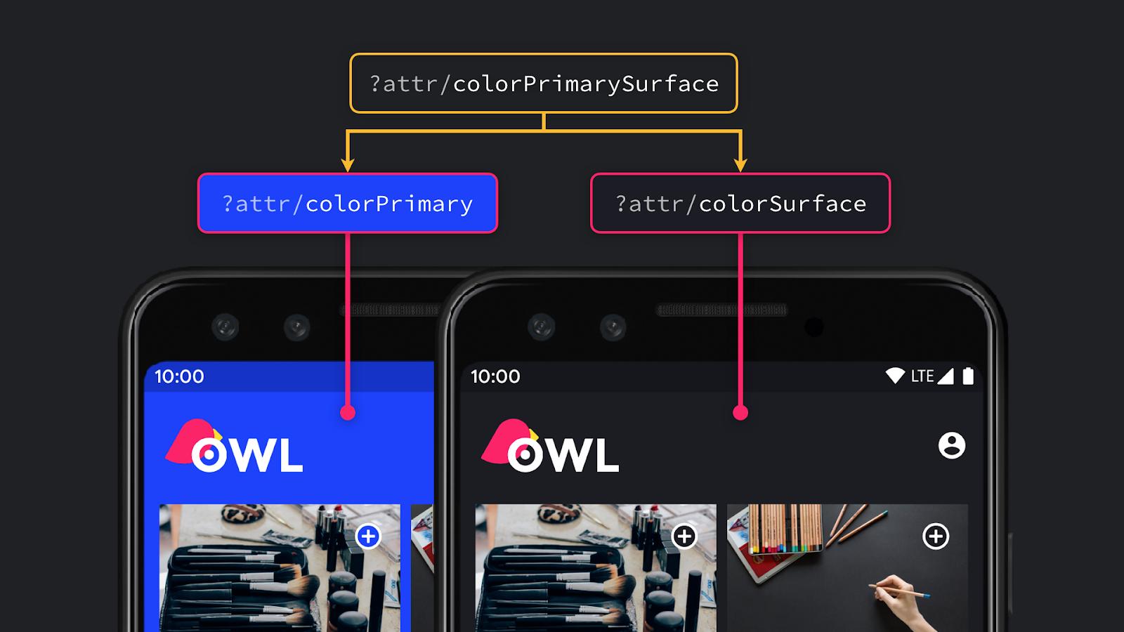 Примеры работы PrimarySurface атрибута
