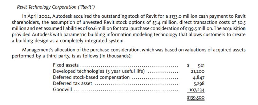 Annual revenue Autodesk 2005. Page 79