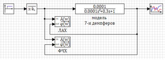 Рисунок 3.4.22 Схема модели 7-и демпферов