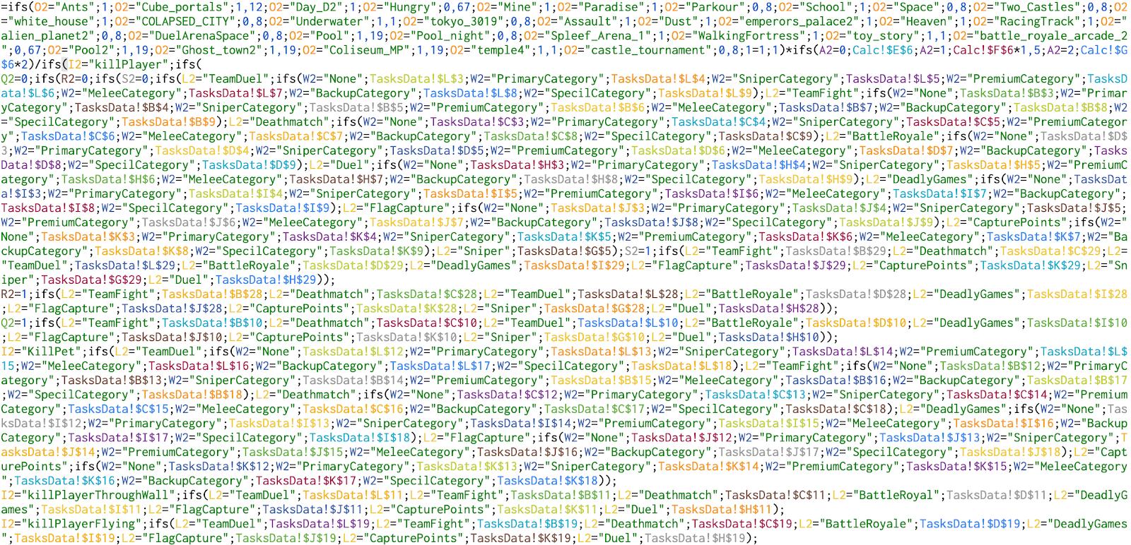 Автоматизация или смерть как управлять тысячами единиц игрового контента с помощью гугл-таблиц