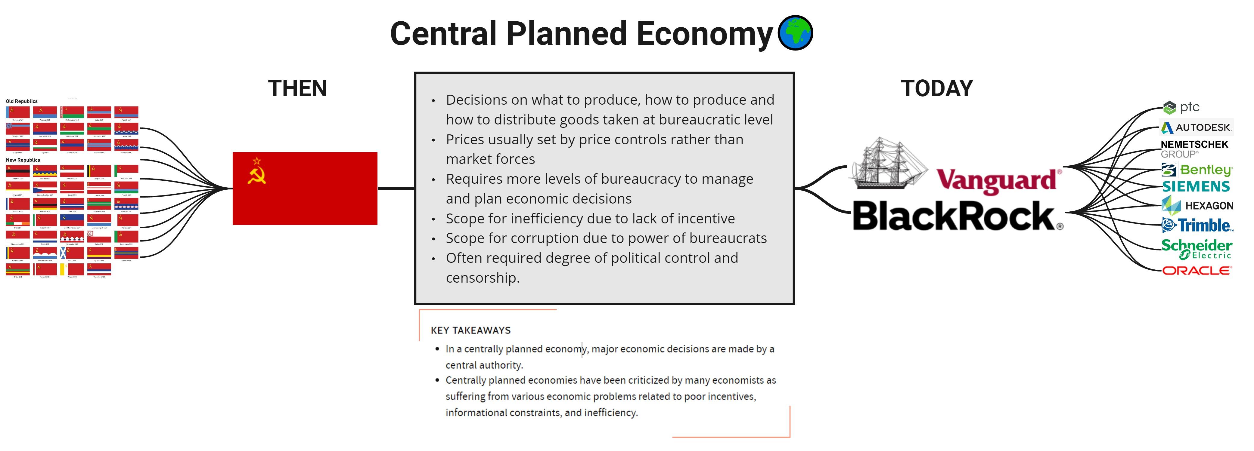 Плановая экономика тогда и сейчас