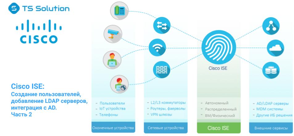 Cisco ISE Создание пользователей, добавление LDAP серверов, интеграция с AD. Часть 2
