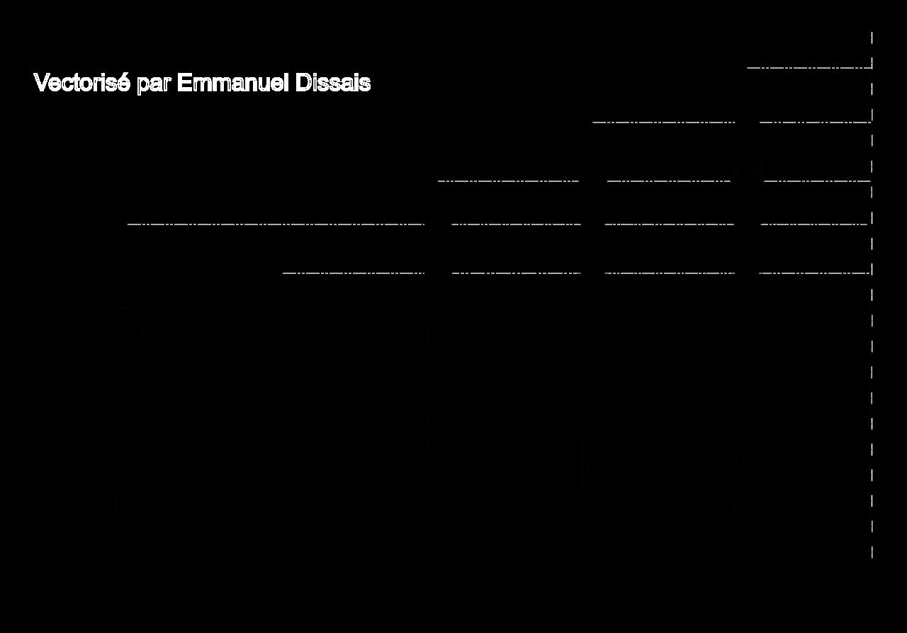 Сравнение различных ракет на базе Р-7