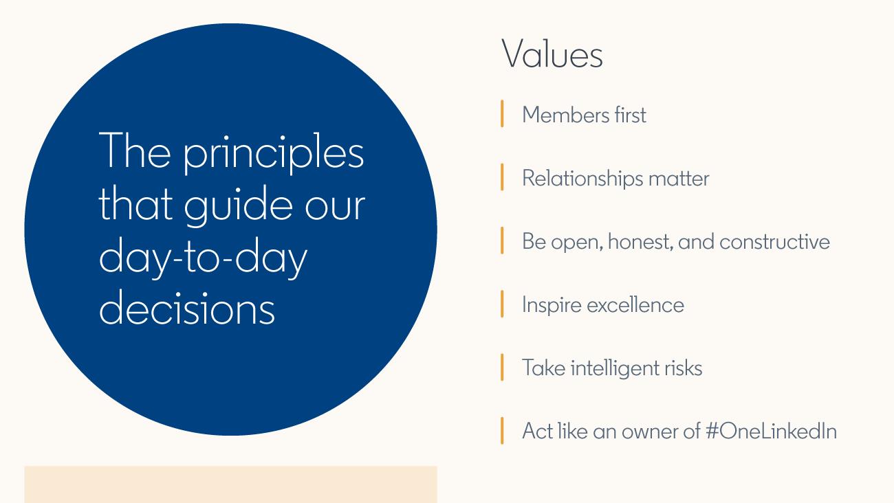 Ценности компании LinkedIn