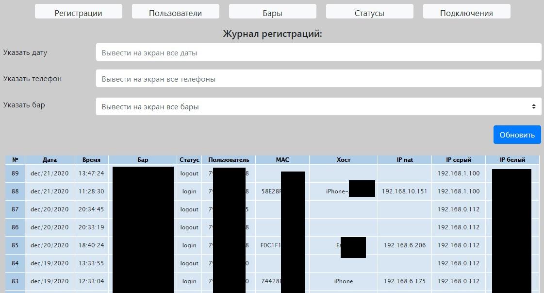 """Админка для сервиса (раздел """"Регистрации"""")"""