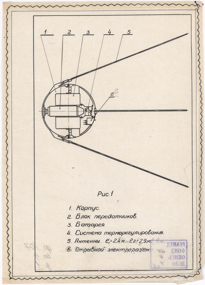 Схема первого ИСЗ