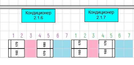 """Розовым и голубым обозначены """"горячий"""" и """"холодный"""" коридоры."""