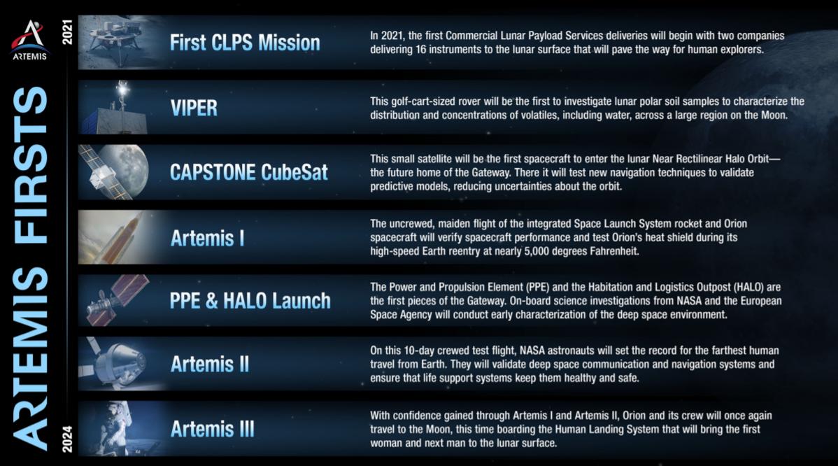 Общее описание миссии