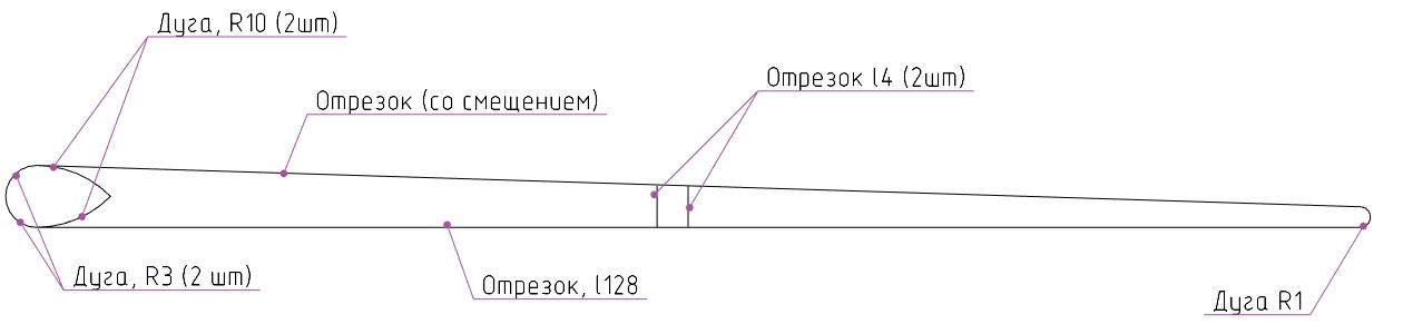 Рис. 9. Форма Волшебная палочка
