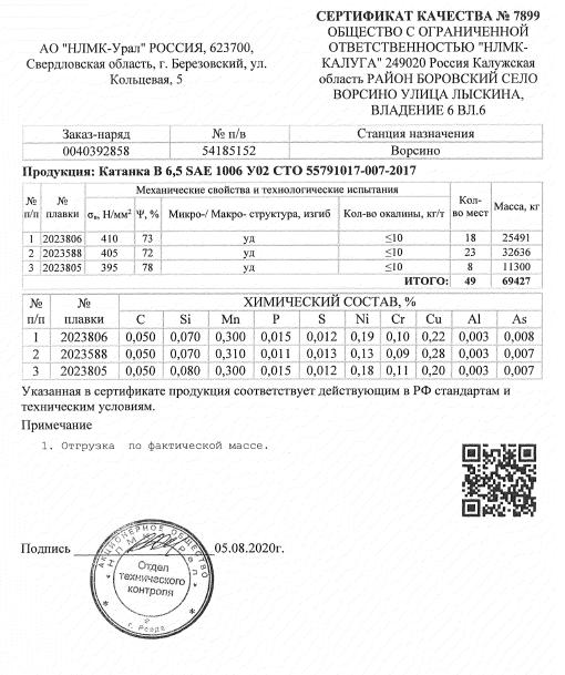 Нашими стараниями, к бумажным сертификатам добавились QR-коды