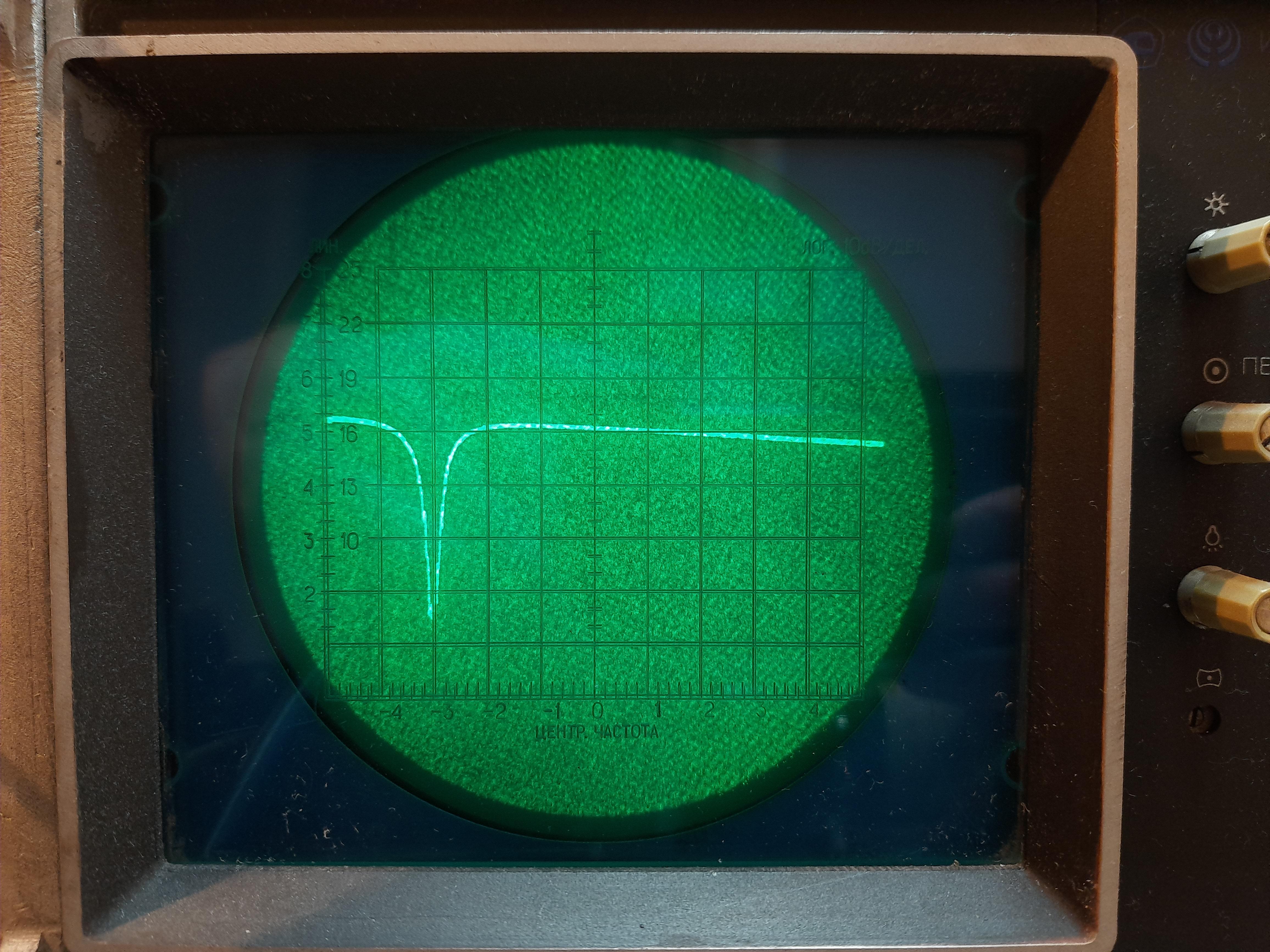 АЧХ в области НЧ (в клетке 10 Гц по горизонтали, 10 дБ по вертикали, 0 Гц - где провал)